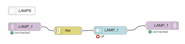 Lamp relay control blocks on Node-RED